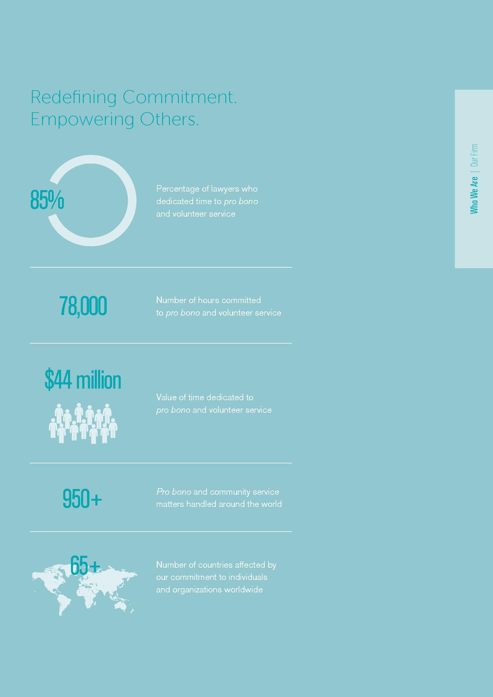 Advisorselect - 2014 Social Responsibility Report