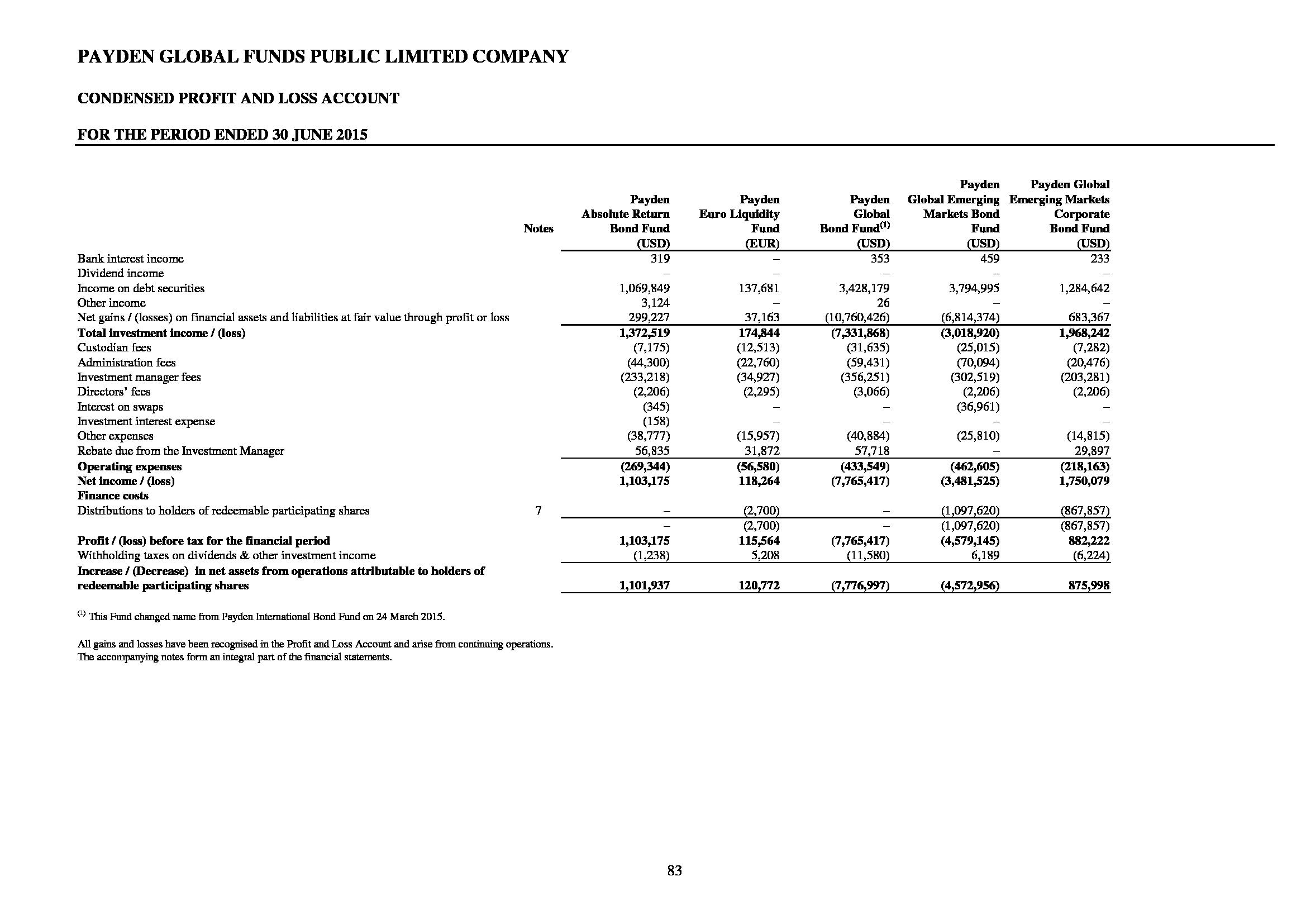 Advisorselect - Financial Statements - 30 June 2015