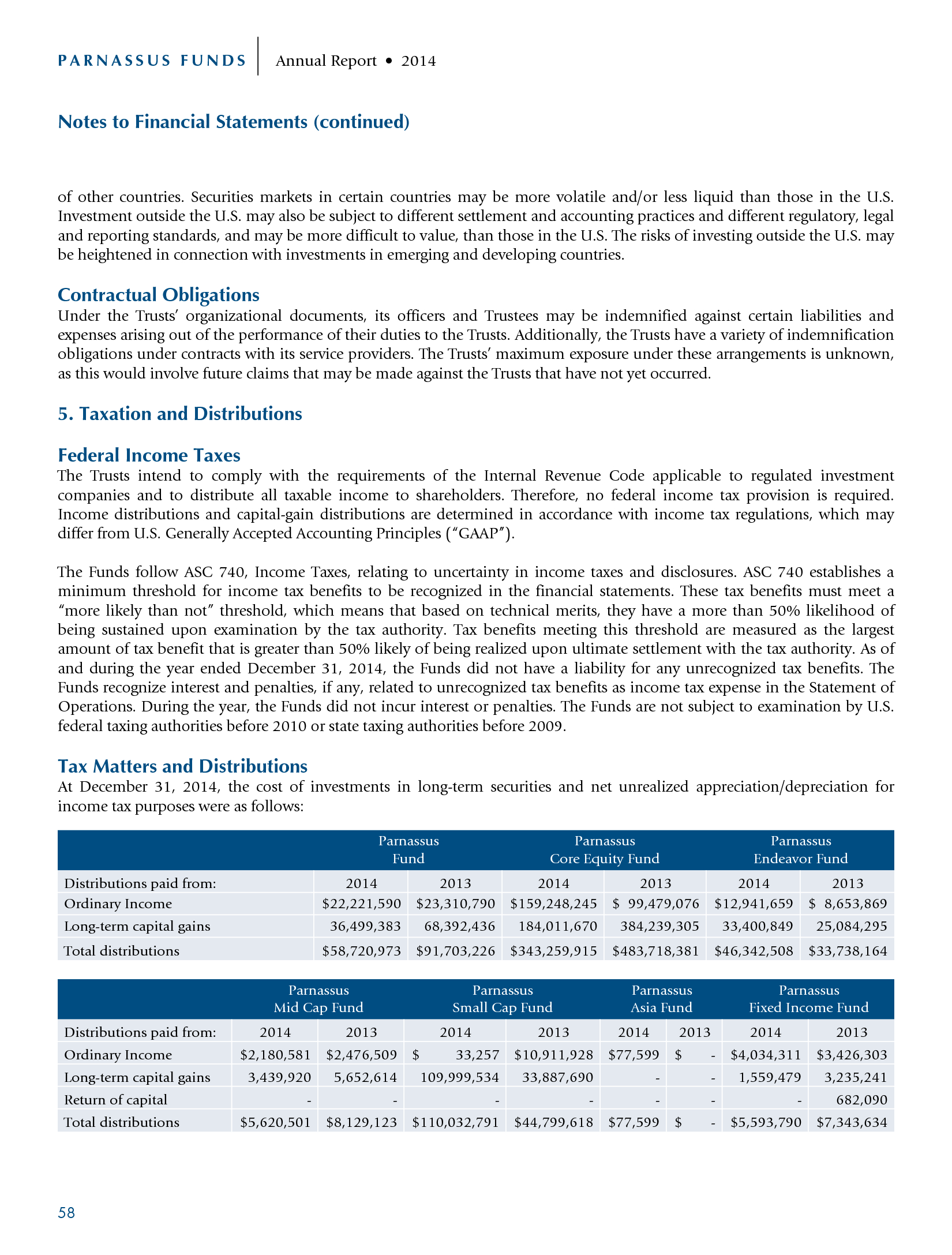 Advisorselect - Parnassus Funds Annual Report - January 2015
