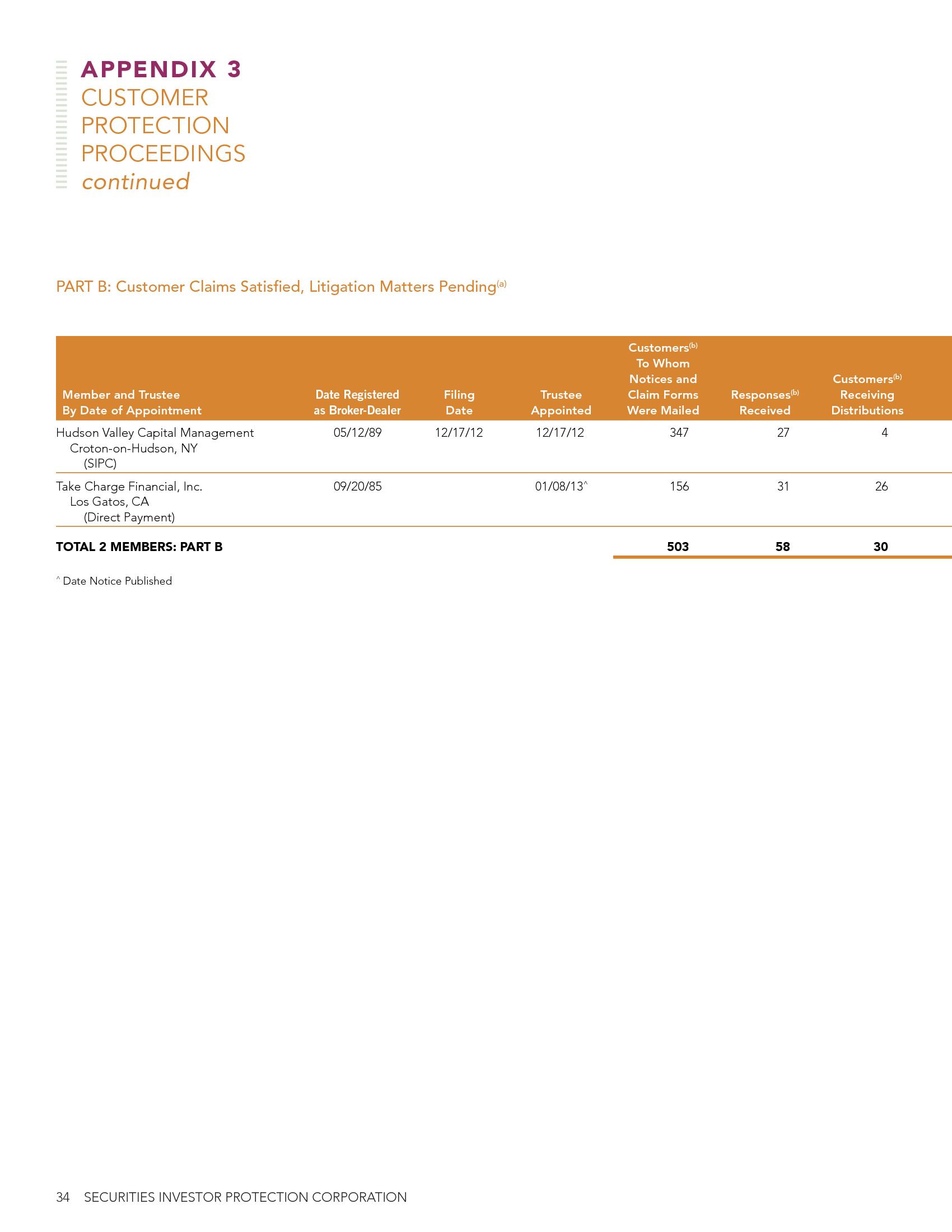 Advisorselect - Annual Report - 2014