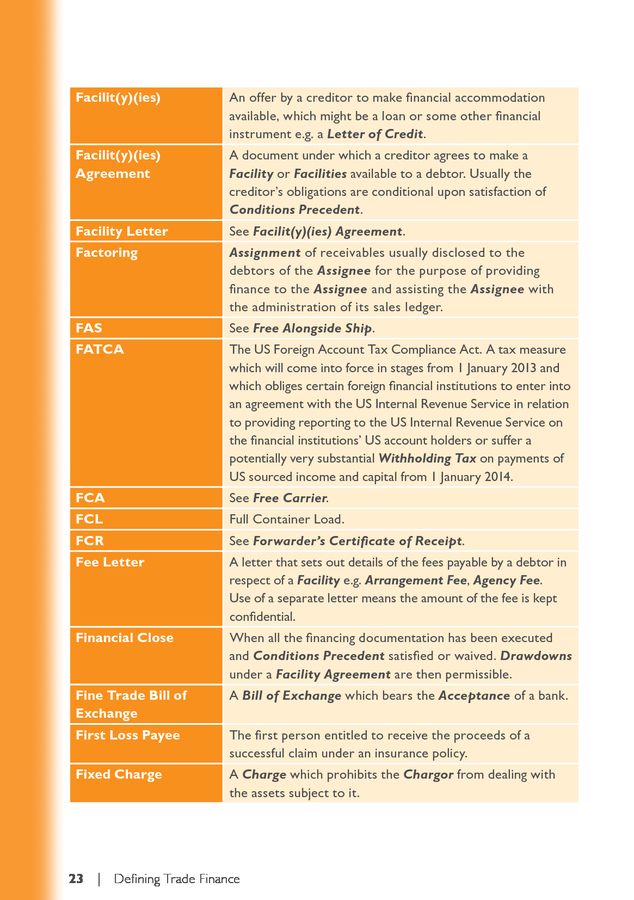 Advisorselect Defining Trade Finance A Glossary Of Common Words