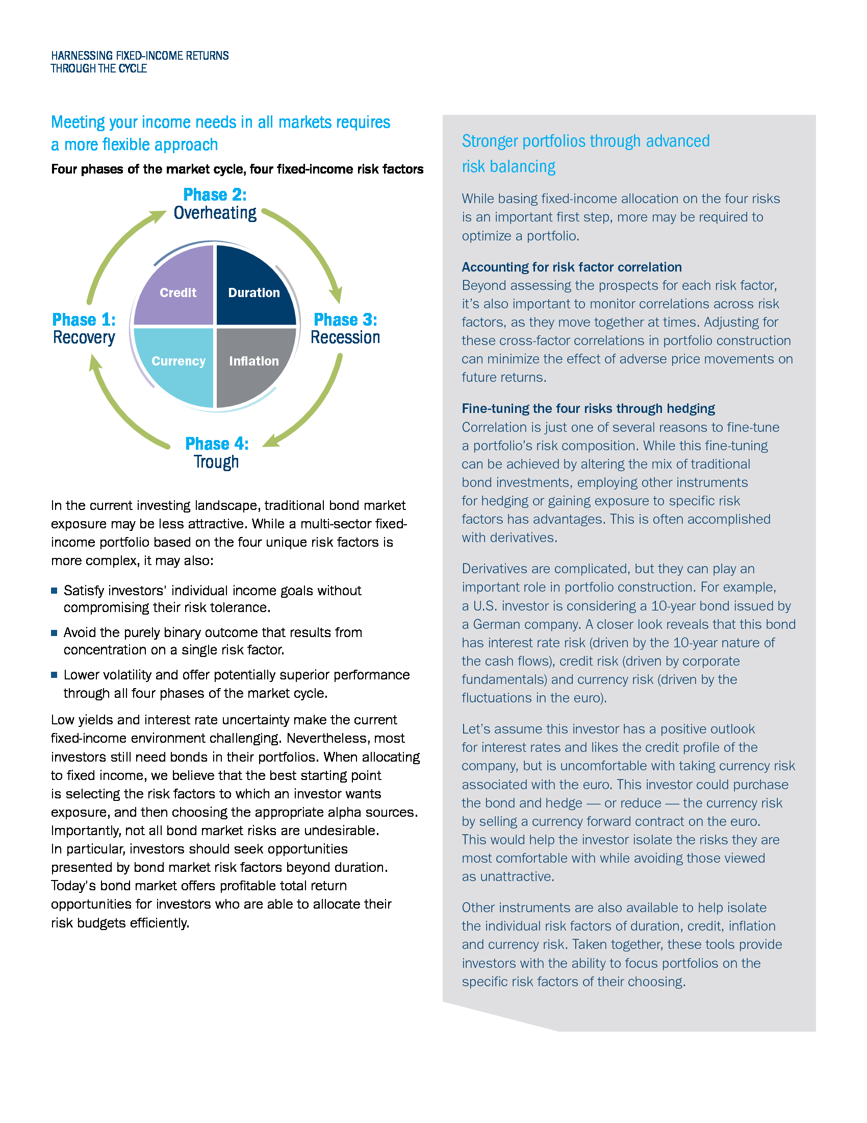 Advisorselect - Harnessing Fixed-Income Returns Through The
