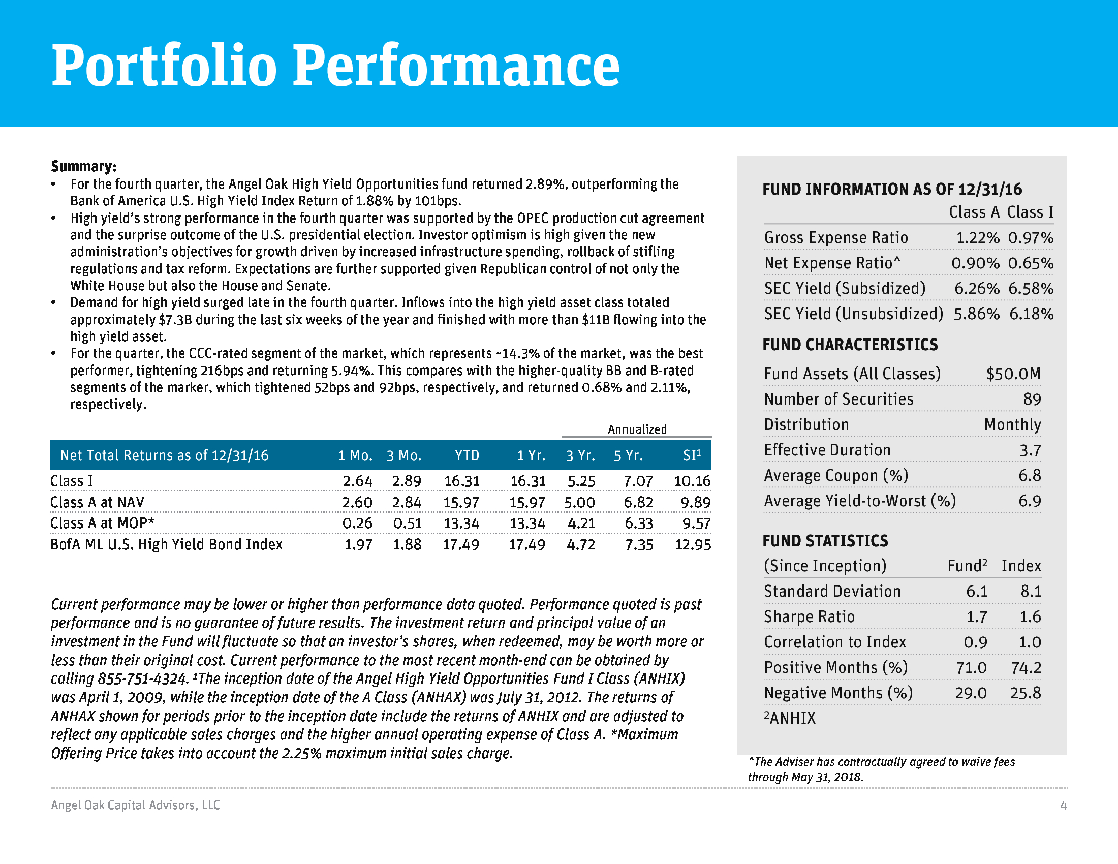 Advisorselect - Angel Oak High Yield Opportunities Fund Year