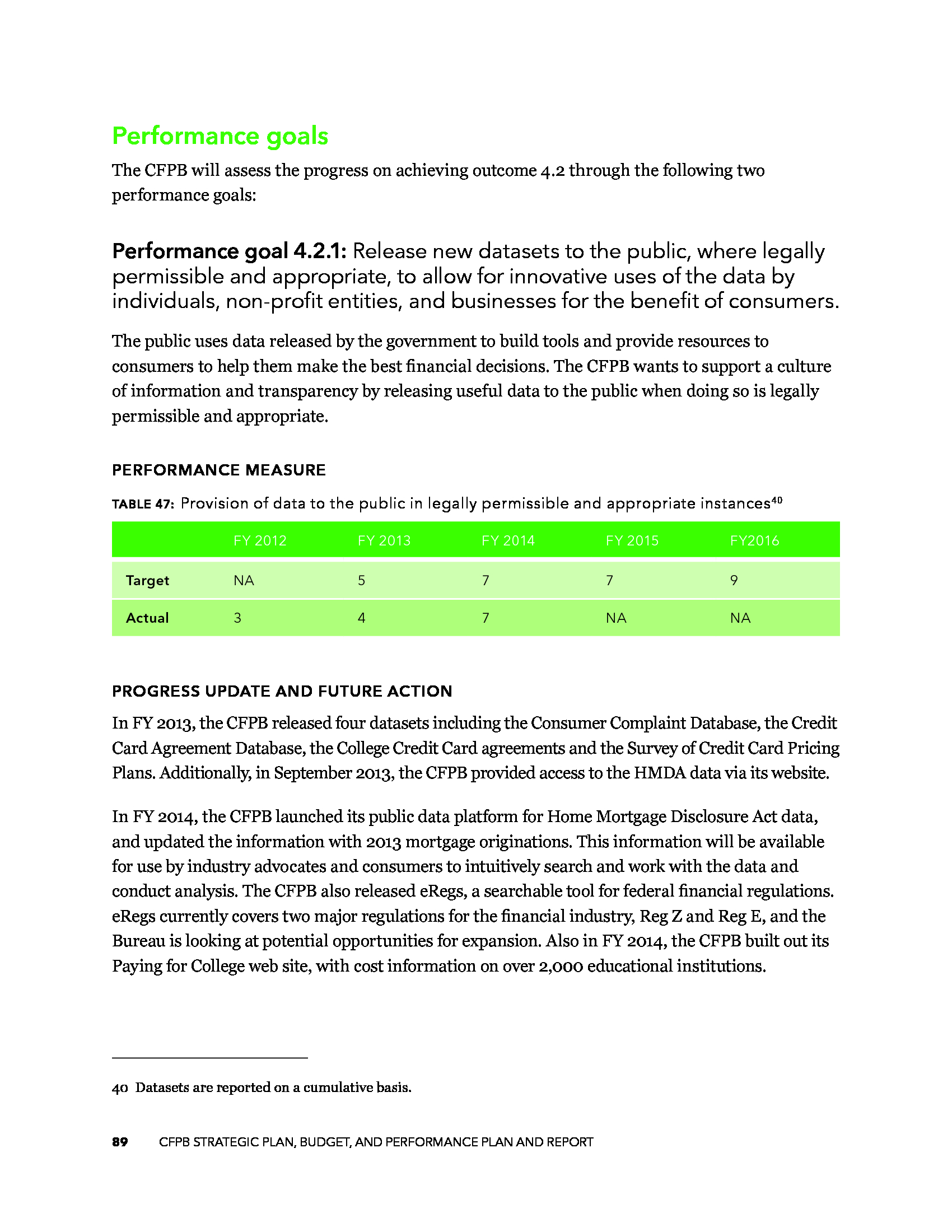 Advisorselect - CFPB Strategic Plan, Budget, and Performance
