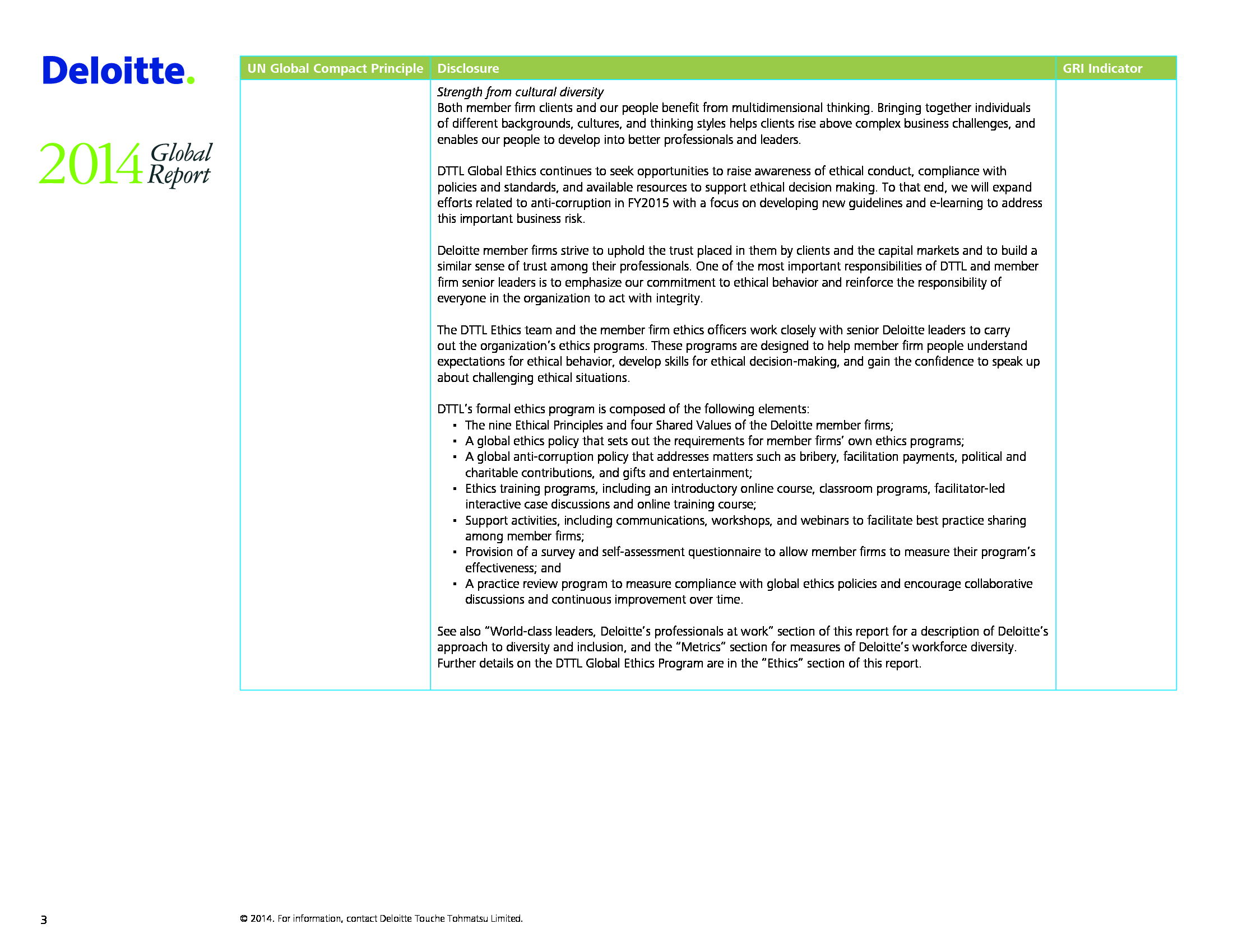 Advisorselect - UN Global Compact - COP - United Nations Global