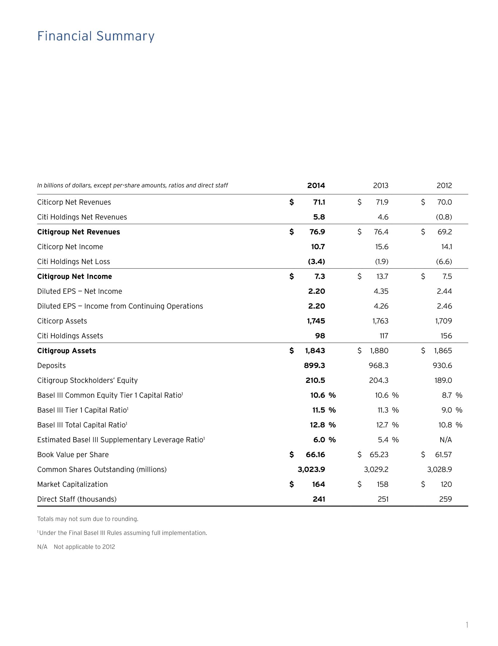 Advisorselect - 2014 Annual Report