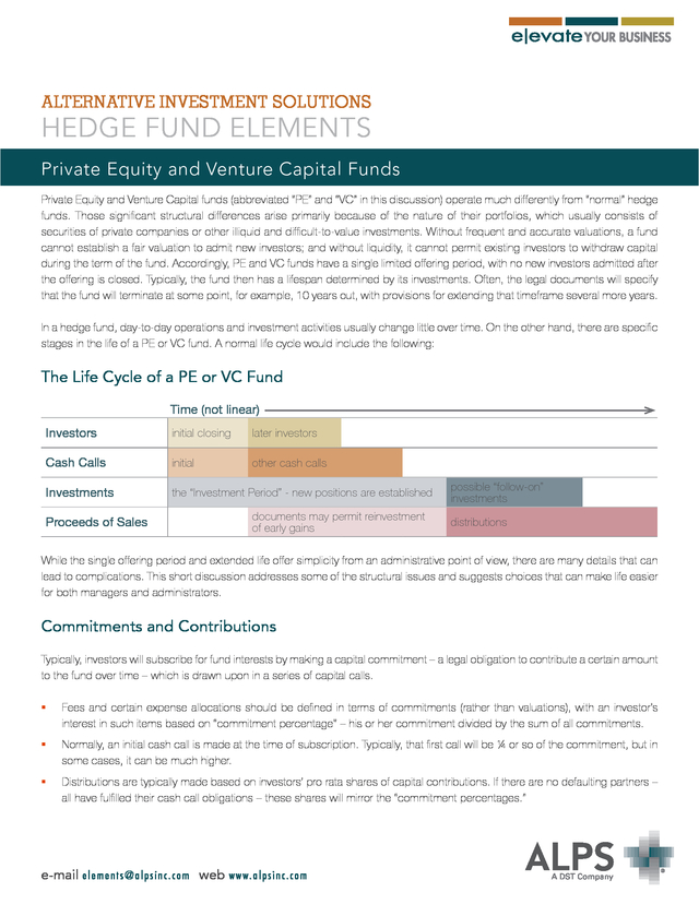 Advisorselect - Private Equity and Venture Capital Funds