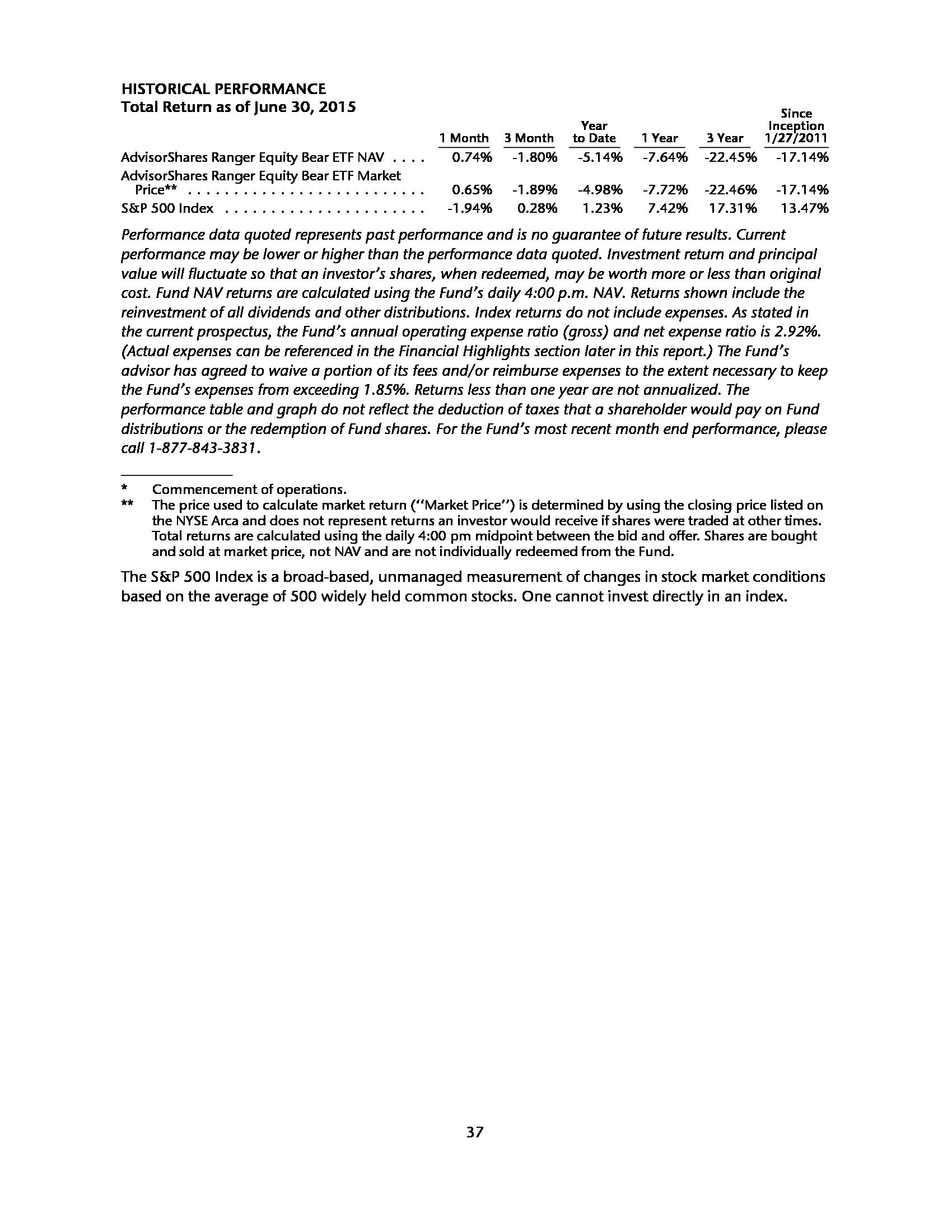 Advisorselect - AdvisorShares Annual Report, June 30, 2015