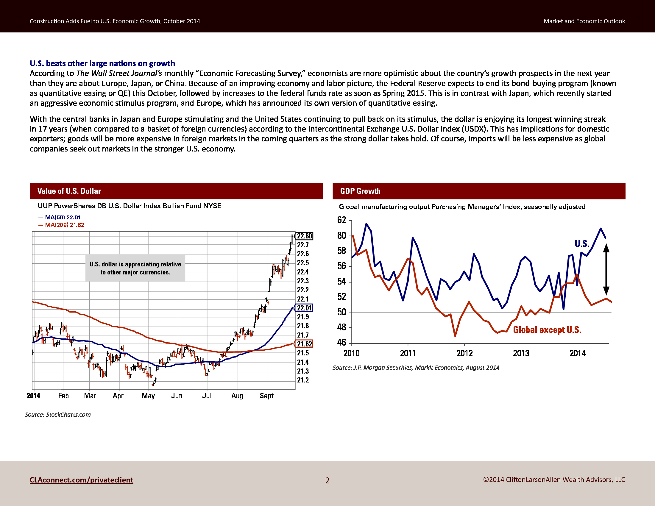 Advisorselect - Construction Adds Fuel to U S  Economic Growth