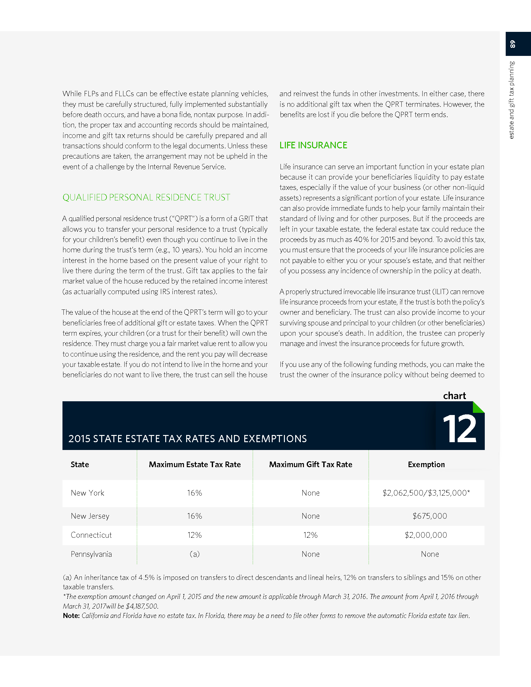 Zurich tax handbook 2015 2016 355 new spin off companies array advisorselect 2016 personal tax guide and tax tips for 2015 rh advisorselect com fandeluxe Images